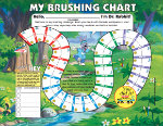 Dental brushing chart